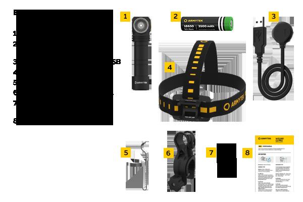 Skład zestawu Wizard Pro v4 Magnet USB
